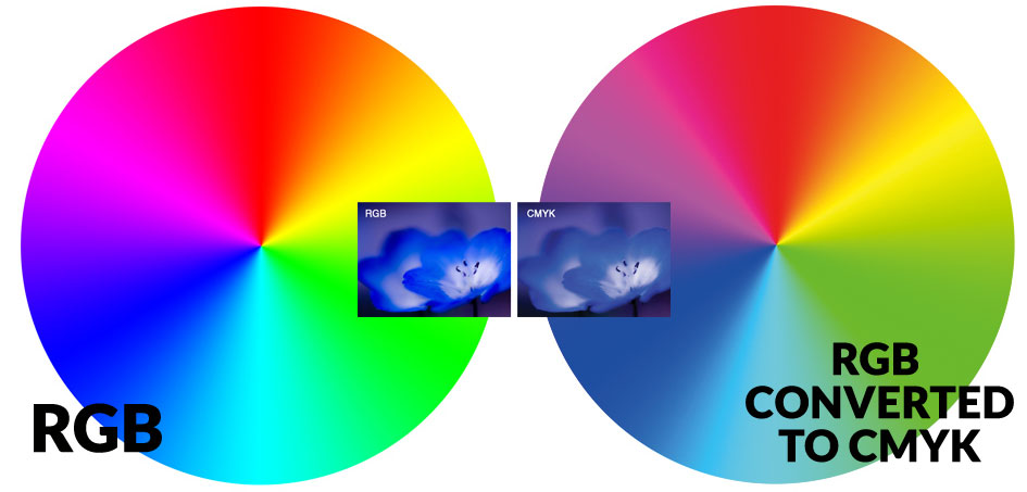 Precise Continental Rgb To Cmyk Precise Continental